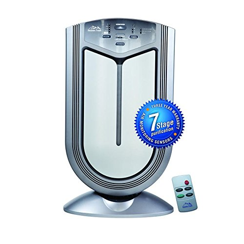 Air Purifier - Heavenfresh HF380A