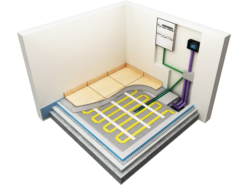 Warmset Gold Infrared Underfloor Heating Connections