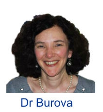 Dr Burova London Allergy And Immunology Centre