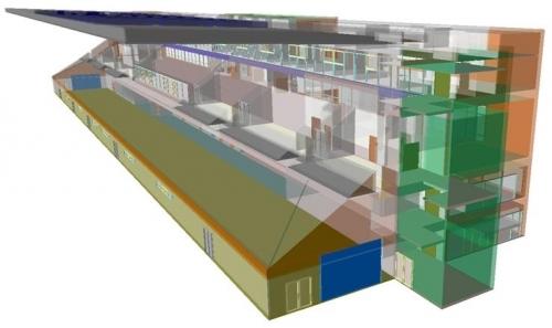 Allianz Park Thermal Model