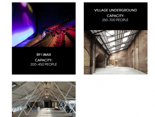 Venues in South London
