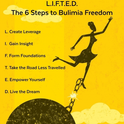 L.I.F.T.E.D. The 6 Steps To Bulimia Freedom. Coming soon. For details please email Julie@BulimiaFree.com
