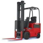 forklift truck training birmingham